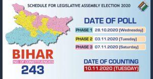 Bihar General Elections 2020 dates