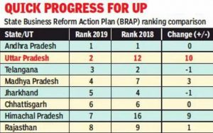 Business Reform Action Plan